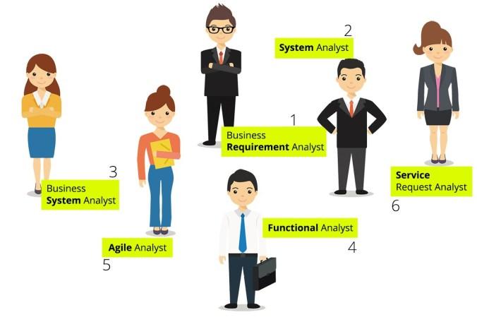 Business Analyst là gì