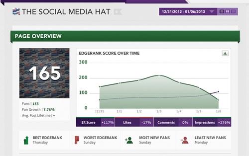 edgerank score copy