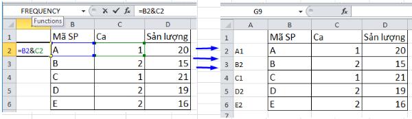 Top Tra 2 điều kiện với hàm Lookup trong Excel