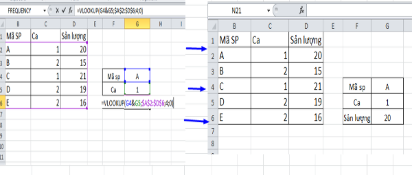 Hàm Lookup trong Excel