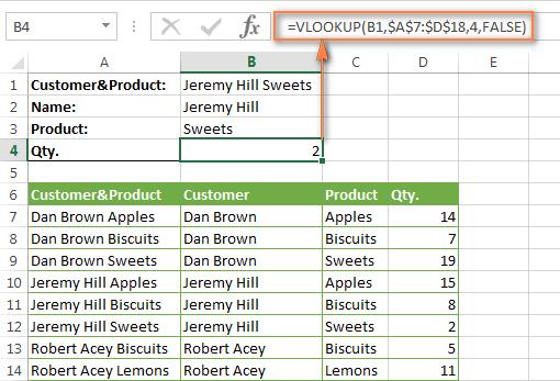 Hàm Lookup trong Excel