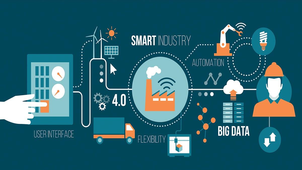 Công nghệ thông tin là gì? Các mảng trong ngành công nghệ thông tin