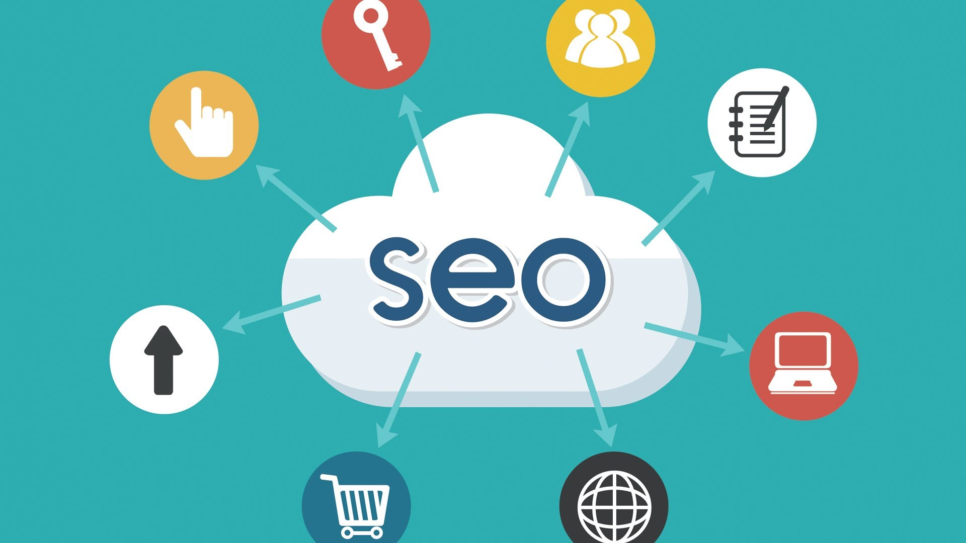 Các bước giúp bạn SEO hiệu quả cho một website - WEBICO BLOG