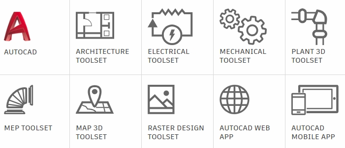AutoCAD 2019, 2020 đã tích hợp đầy đủ các bộ công cụ chuyên ngành