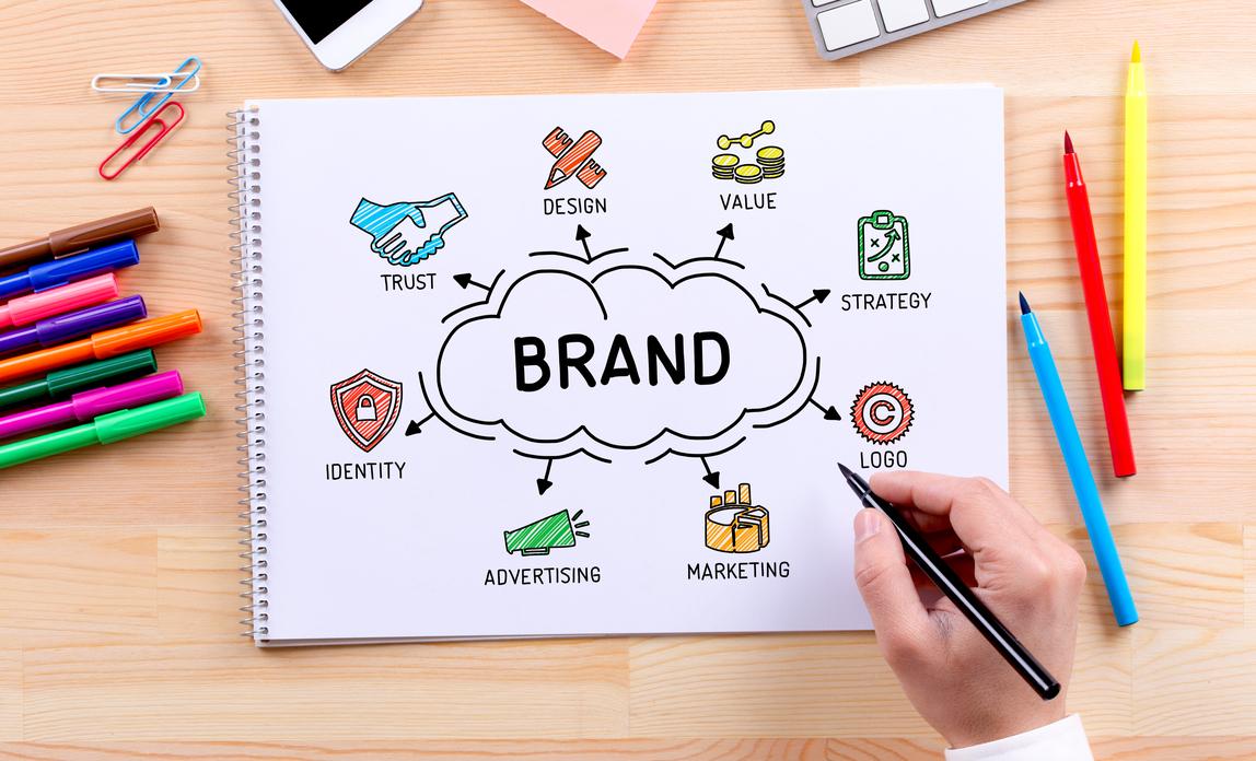 7 bước xây dựng chiến lược thương hiệu chuyên nghiệp dành cho SME