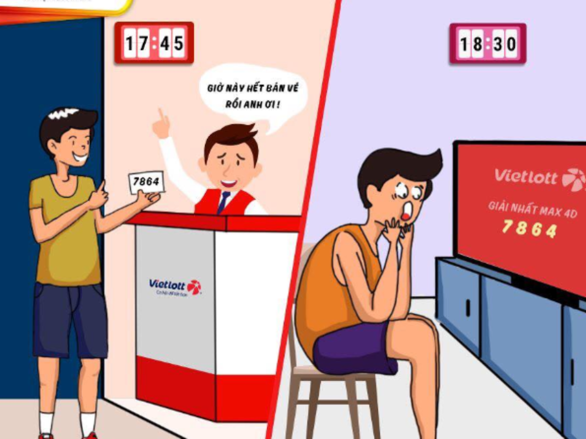 4 Cách Mua Vé Vietlott Trực Tuyến Online uy tín nhất 2021   Xổ Số Vietlott