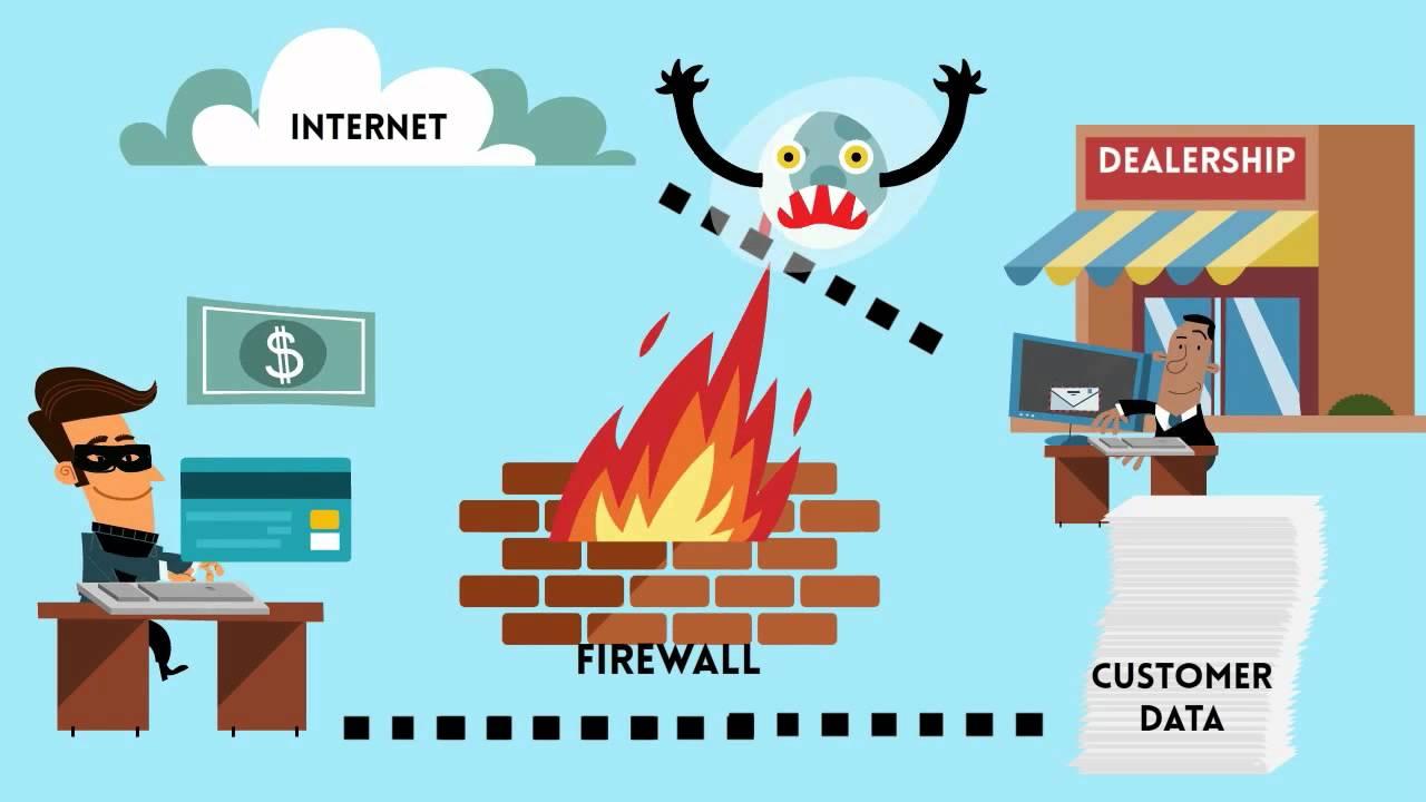 Top 5 Phần mềm Tường lửa miễn phí tốt nhất 2018